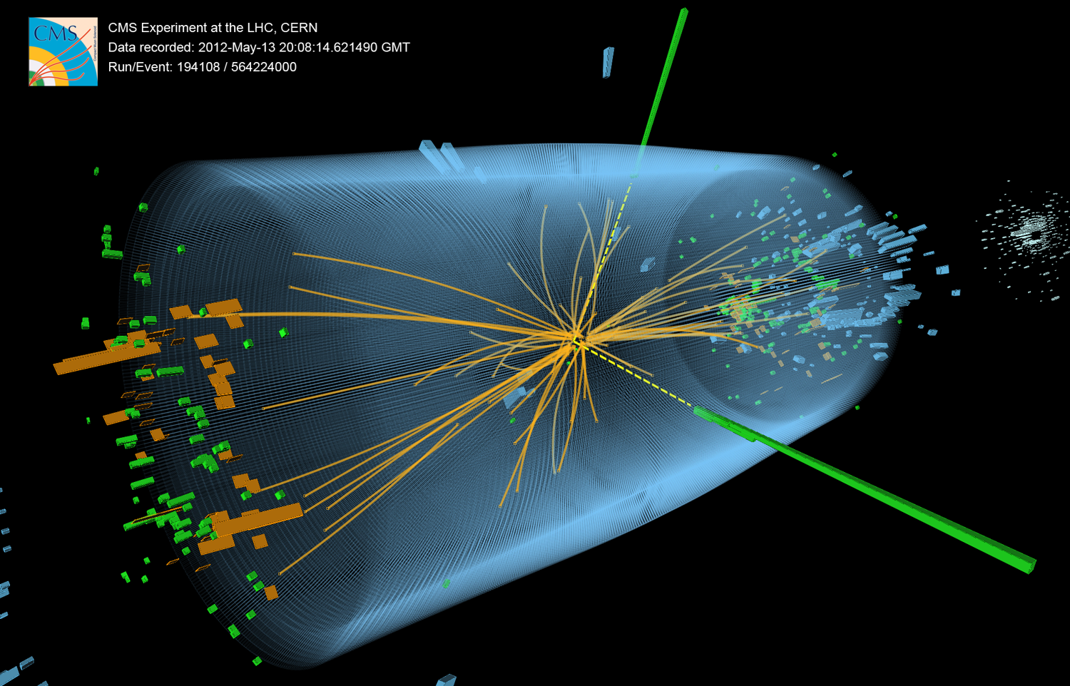 Discovering the Other 95% of the Universe: What's Next for the LHC